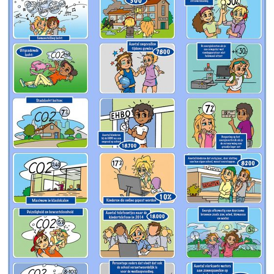 ontwerp en illustraties t.b.v. zoekposter 'lesbrief LUCHT' i.o.v. facilicom.nl
