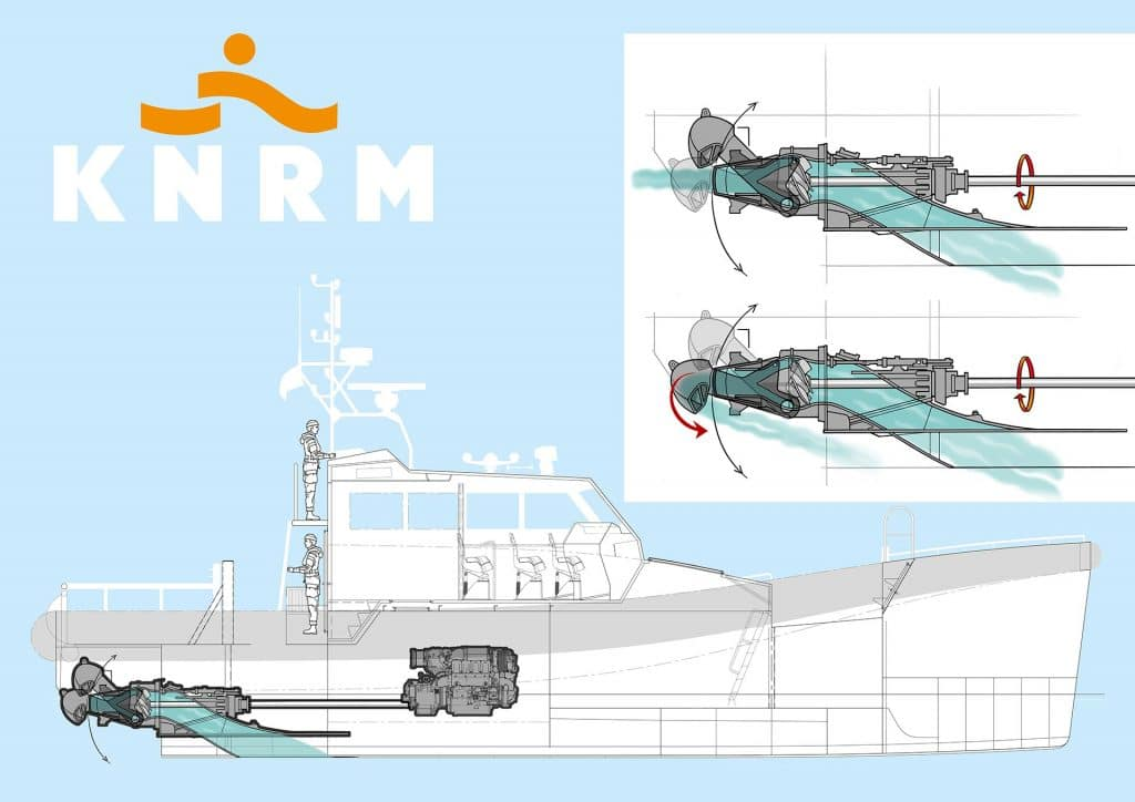 illustratie werking waterjet KNRM i.o.v. Tekenteam.nl