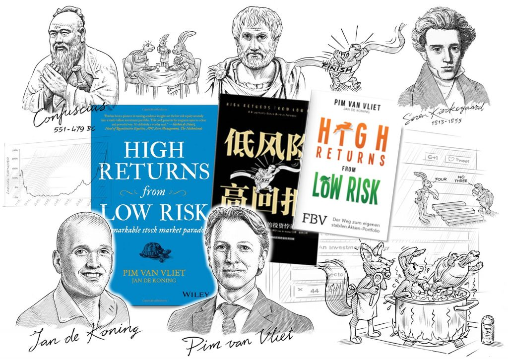 illustraties High Returns from Low Risk i.o.v. wijZE reclame
