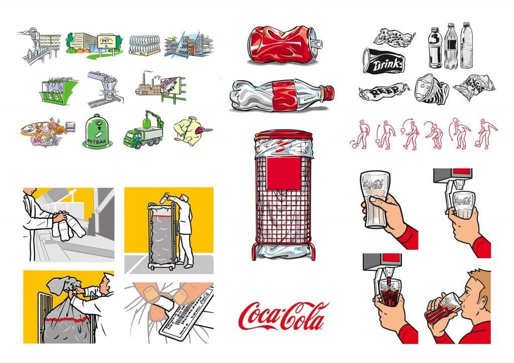 infographics t.b.v. 'Coca Cola-recycling'
