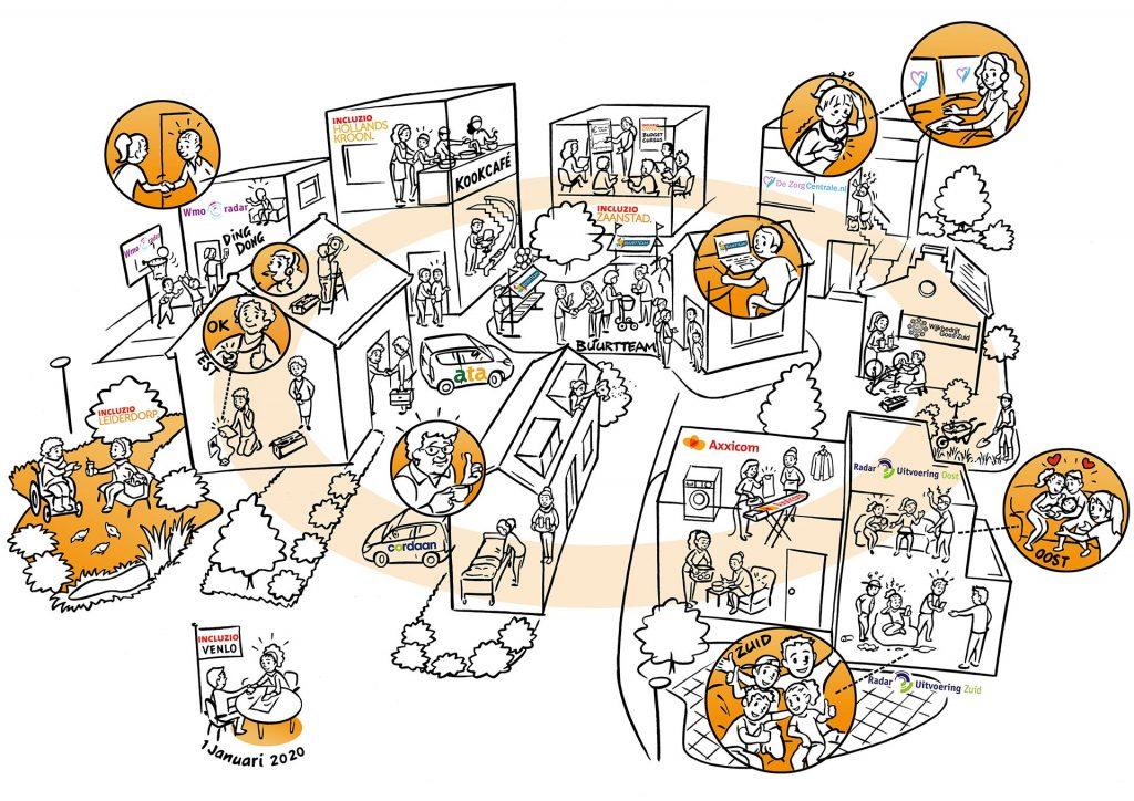 ontwerp-illustratie 'Buurtplaat' Inclusio i.o.v. Facilicom.nl