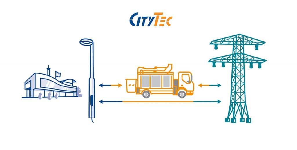 ontwerp infographics 'CityTec' i.o.v. Campagne