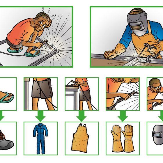 ontwerp pictogrammen t.b.v. 'Health & Safety signs'1 i.o.v. IDEA training